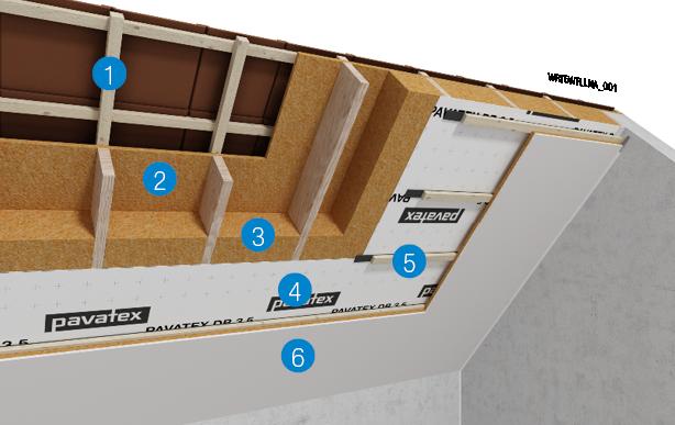 Traditioneel hellend dak met houtvezelisolatie