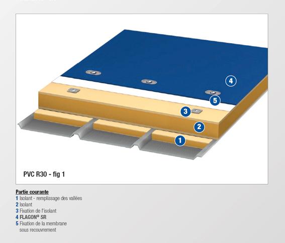 PVC - R30 - MEMBRANE NON FEUTREE