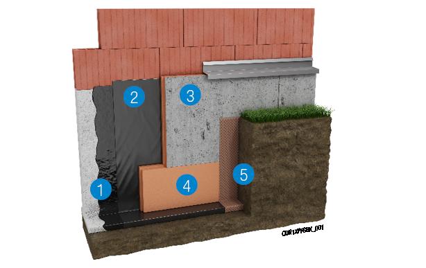 Funderingsmuur: vlamvrij systeem met XPS isolatie en extra drainage