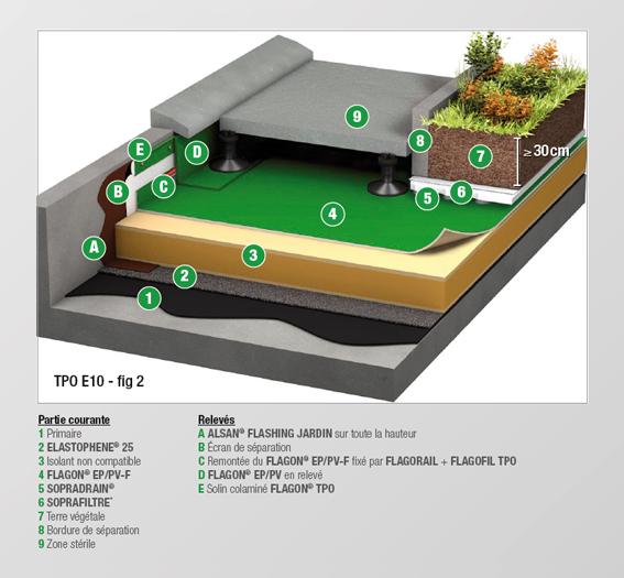 TPO - E10 BIS - MEMBRANE FEUTREE