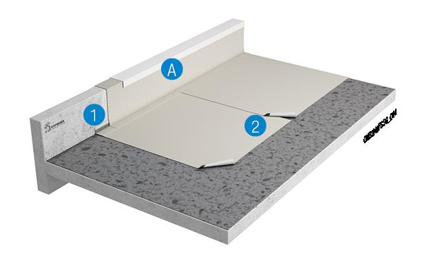 Système adhésif sur revêtement de toit en bitume existant