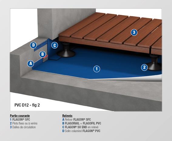 PVC - D12 BIS - MEMBRANE FEUTREE