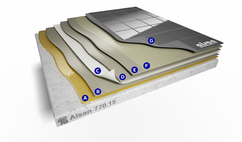 Liquid waterproofing ALSAN 770.15