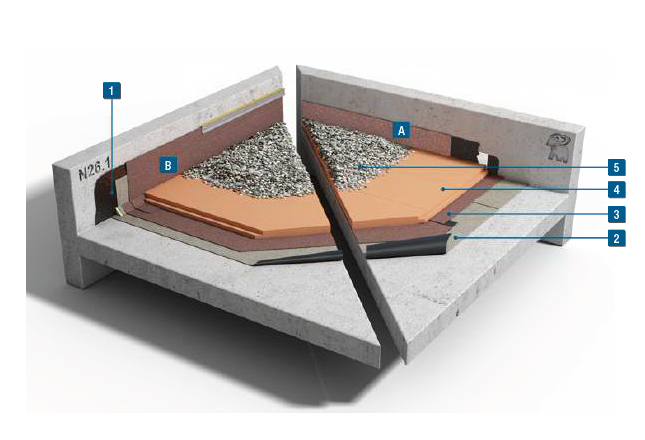 TWO LAYERED BALLASTED SYSTEM