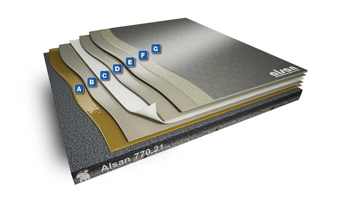 ALSAN 770.21