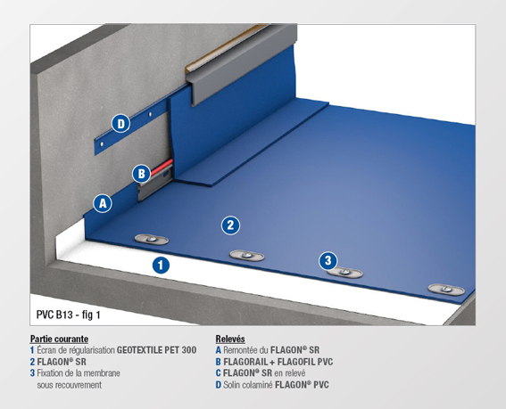 systemes d 39 etancheite synthetique soprema. Black Bedroom Furniture Sets. Home Design Ideas