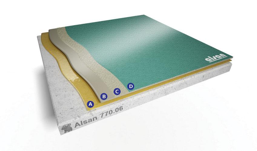 Flytande tätskikt ALSAN 770.06