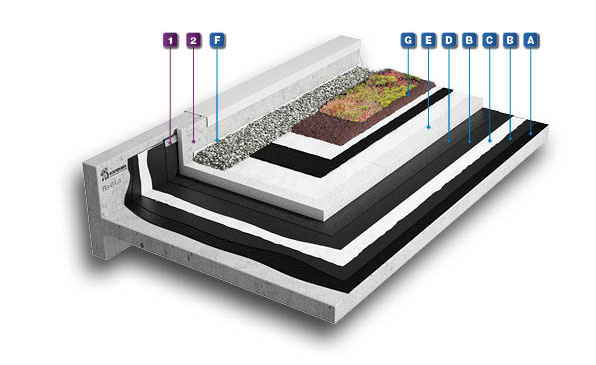 INVERTED GREEN ROOF SYSTEM WITH STANDARD INSULATION