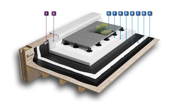 INVERTED HEAVY DUTY SYSTEM WITH ECO INSULATION
