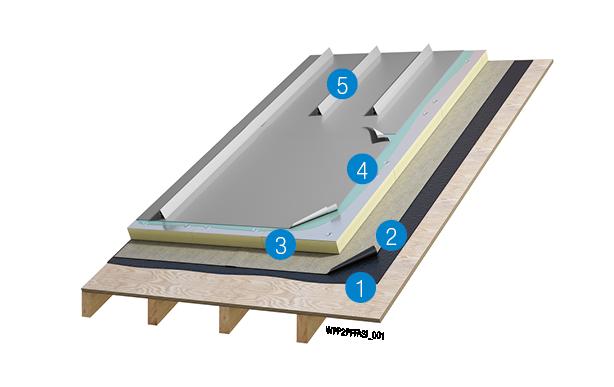 Zinkkleurig PVC-dak op houten ondergrond