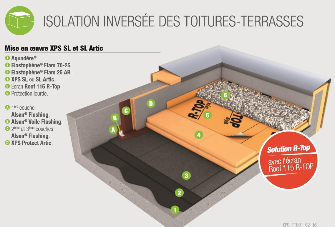 ordinaire Isolation inversée des toitures-terrasses. ISOLANT XPS SL et SL ARTIC