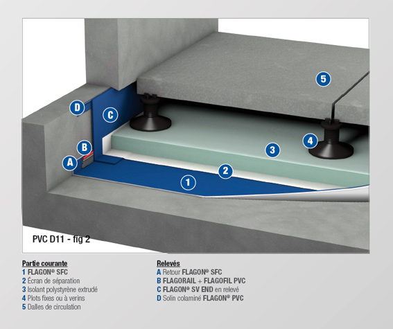 PVC - D11 BIS - MEMBRANE FEUTREE