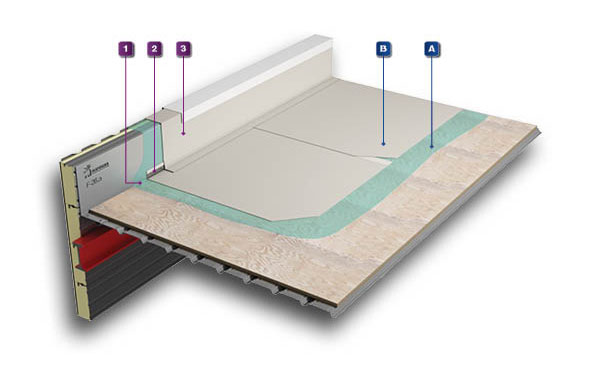 FULLY ADHERED SYSTEM