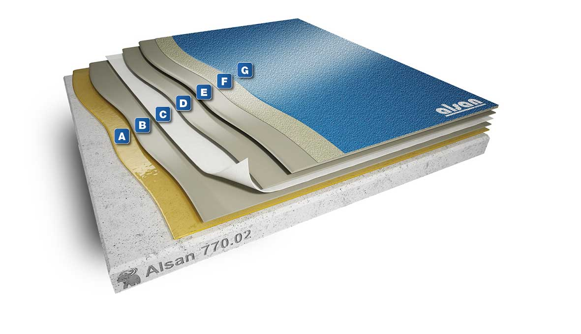 ALSAN 770.02