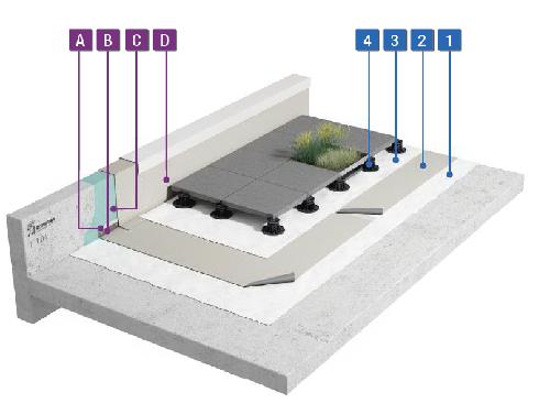 PVC-waterdichting met tegels op tegeldragers