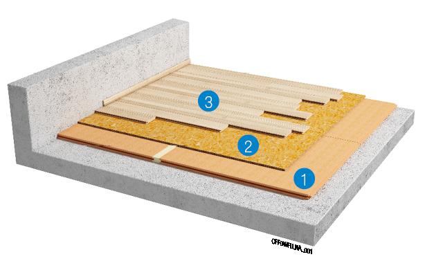 Vloer met 100% natuurlijke houtvezelisolatie