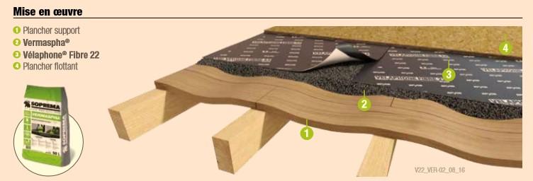 isolant acoustique velaphone fibre 22 soprema. Black Bedroom Furniture Sets. Home Design Ideas
