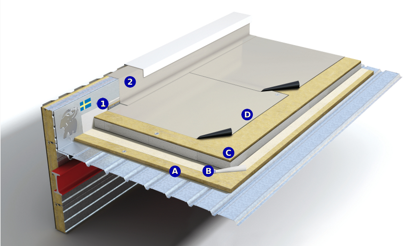 Ett lager takduk mekanisk monterad i TRP-plåt