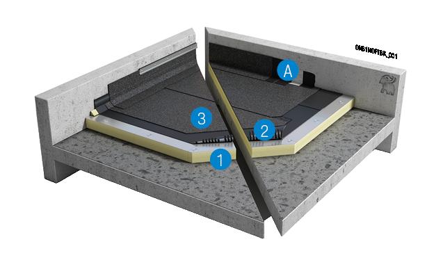 Geïsoleerd bitumineus systeem op bestaande bitumen dakbedekking