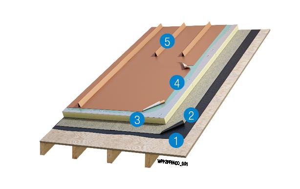 Koperkleurig metaaldak op houten ondergrond