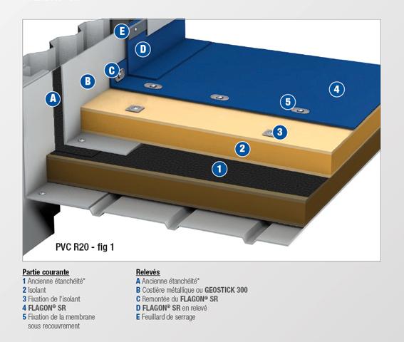PVC - R20 - MEMBRANE NON FEUTREE