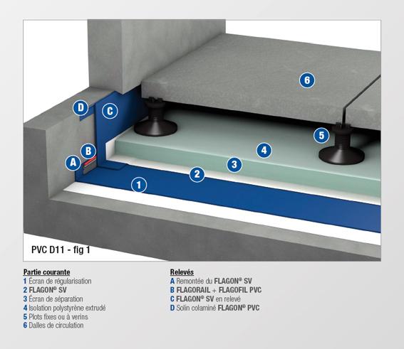 PVC - D11 - MEMBRANE NON FEUTREE
