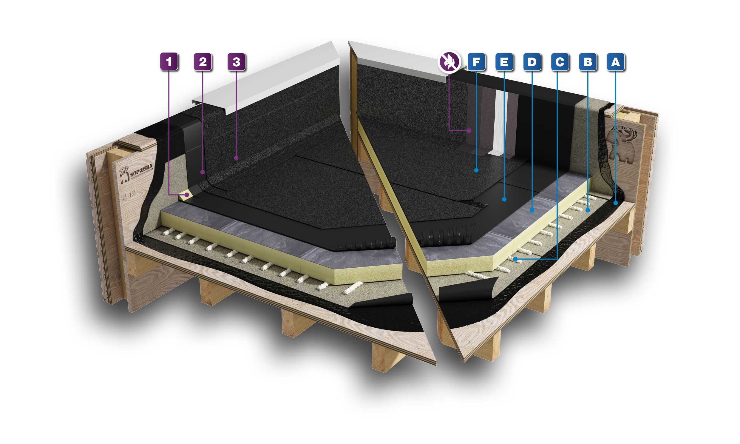 WARM ROOF WITH SELF-ADHESIVE VAPOUR CONTROL LAYER