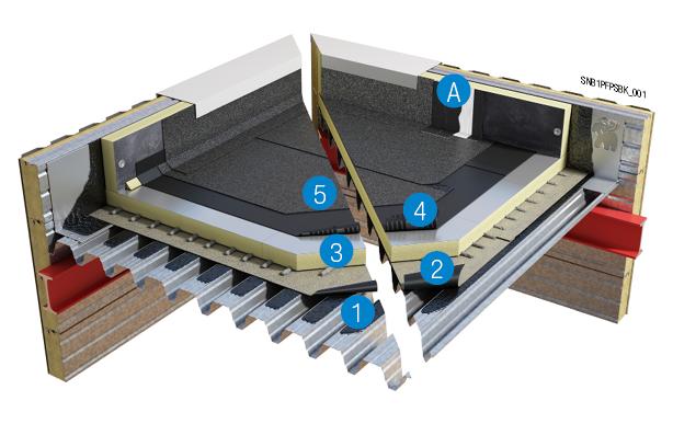 Gevlamlast systeem op metalen ondergrond