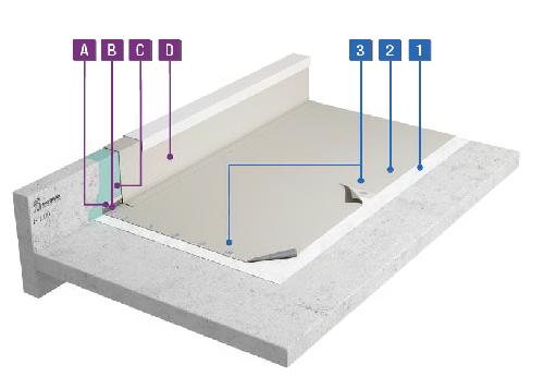 Étanchéité PVC pose par fixation mécanique