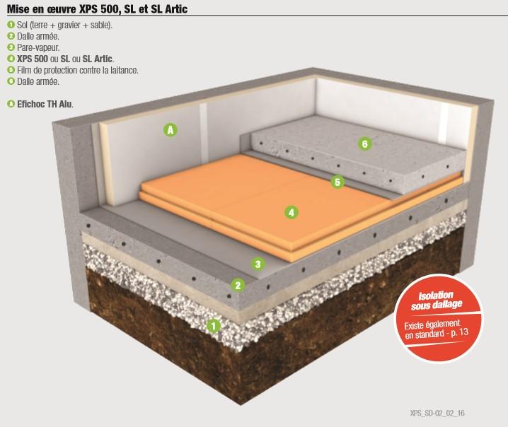 isolant xps 500 sl et sl artic soprema. Black Bedroom Furniture Sets. Home Design Ideas