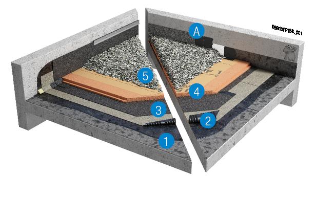 Omkeerdak op bestaande bitumen dakbedekking