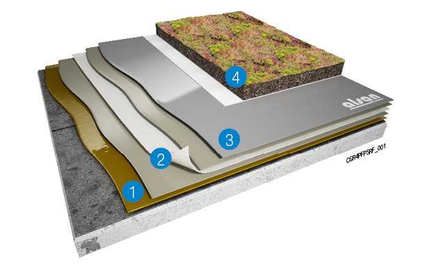 Groendak: vloeibaar systeem op betonnen ondergrond